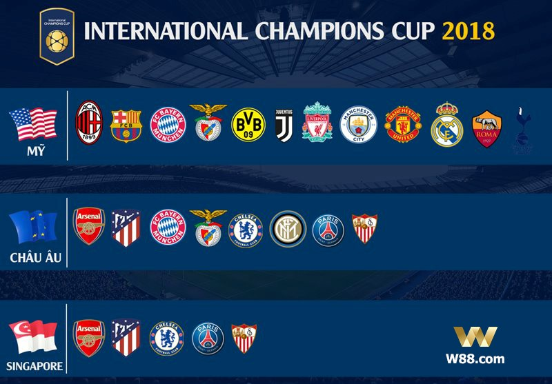 ICC-cup-22July-12Aug