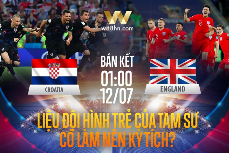 Soi kèo bóng đá - Anh vs Croatia