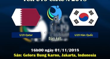 Soi keo U19 Qatar vs U19 Han Quoc