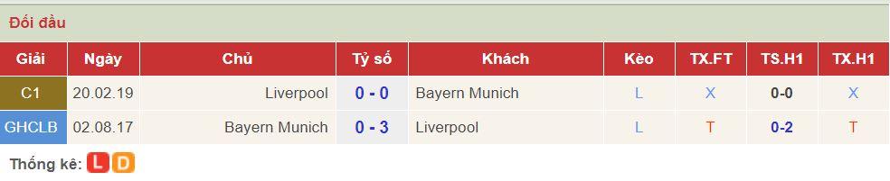 soi keo Bayern Munich vs Liverpool 2