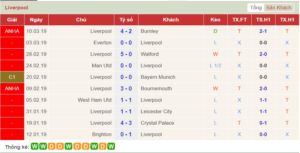 soi keo Bayern Munich vs Liverpool 4