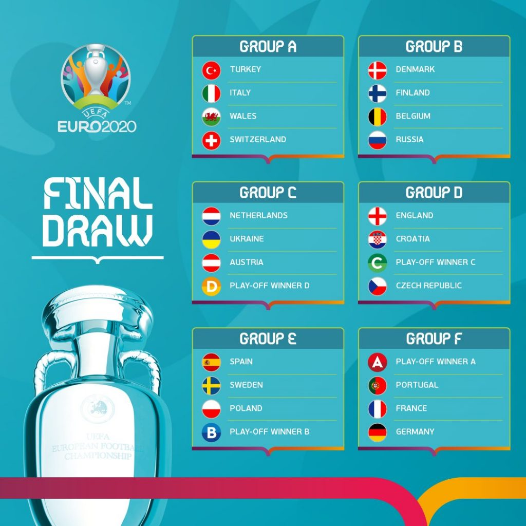 boc tham VCK Euro 2020